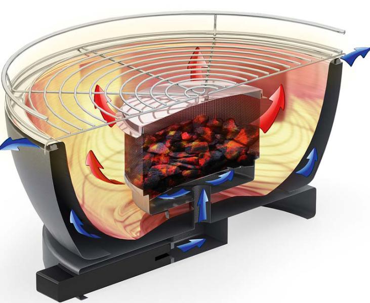 feuerdesign grill vesuvio 33cm rot holzkohle tischgrill mit grillzange camp3 online shop. Black Bedroom Furniture Sets. Home Design Ideas